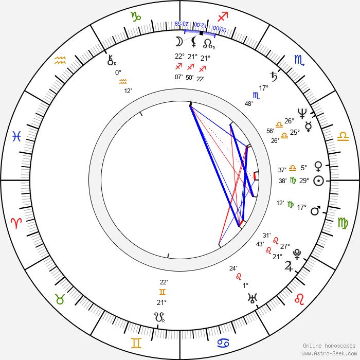 Eleonora Lo Curto - Birth horoscope chart