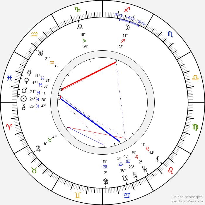 Elfie Mayerhofer - Birth horoscope chart