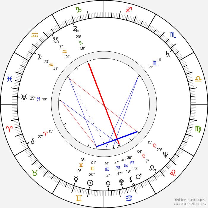 Elfriede Ott - Birth horoscope chart
