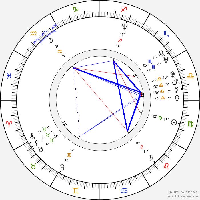 Eli Harris - Birth horoscope chart
