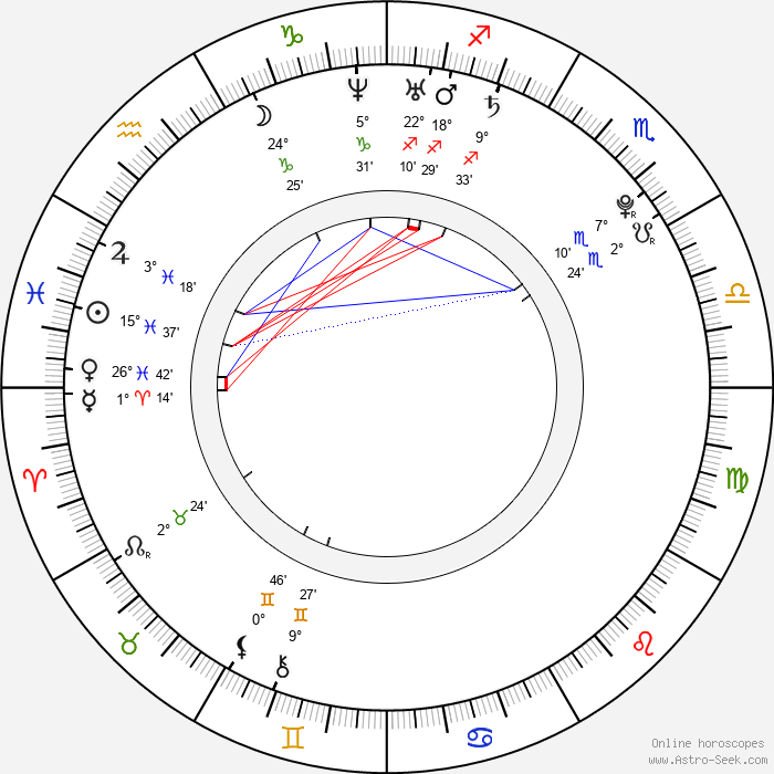 Eli Marienthal - Birth horoscope chart