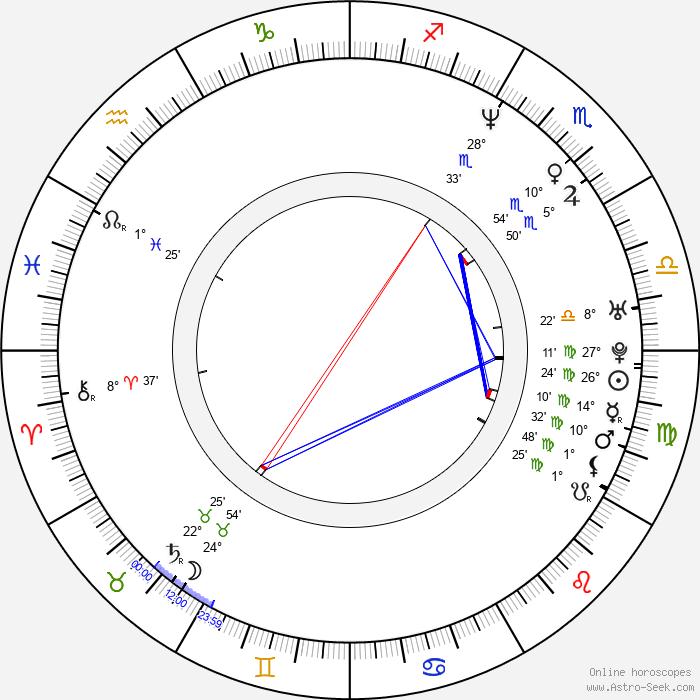 Eli Richbourg - Birth horoscope chart