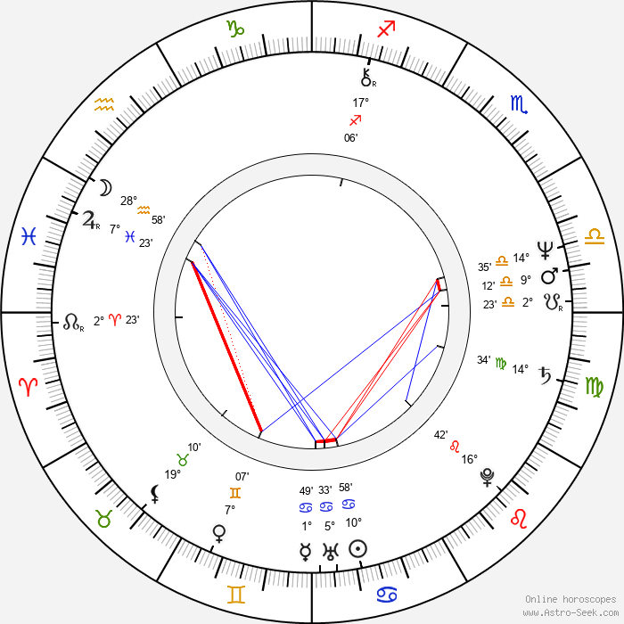 Elie Chouraqui - Birth horoscope chart