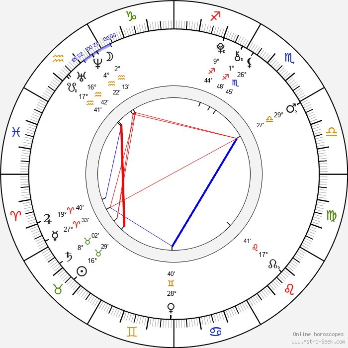 Elijah Nelson - Birth horoscope chart