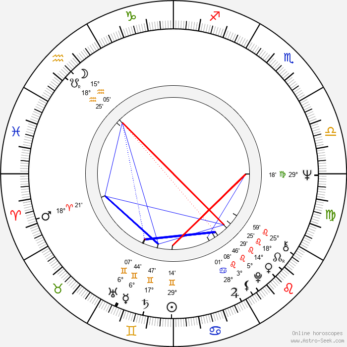 Elina Katainen - Birth horoscope chart