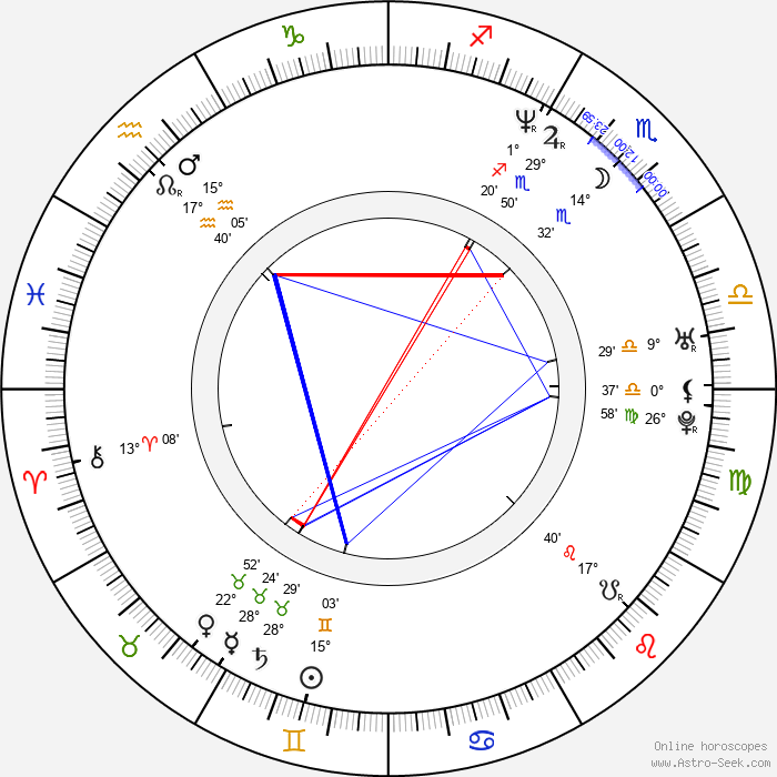 Elina Knihtilä - Birth horoscope chart