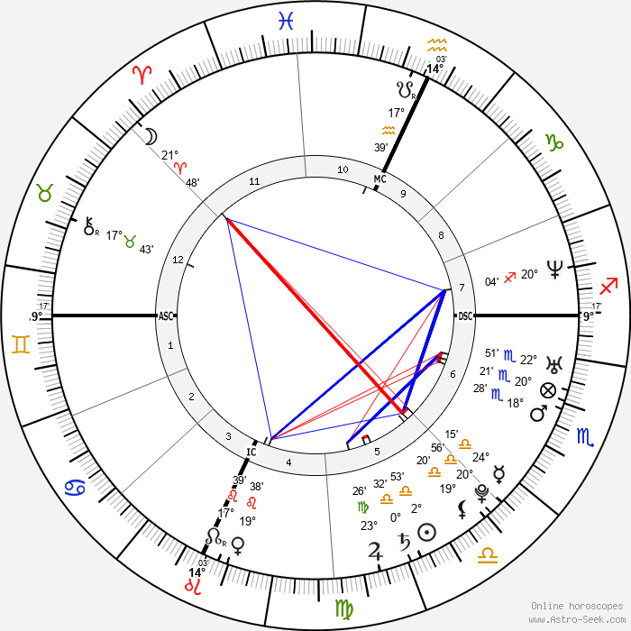 Elio Germano - Birth horoscope chart