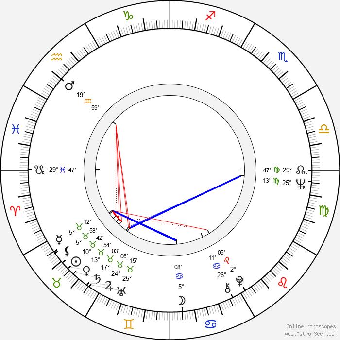 Elio Zamuto - Birth horoscope chart