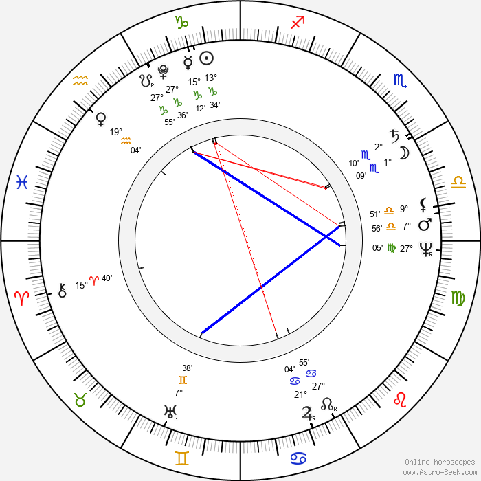 Élisa Bonaparte - Birth horoscope chart