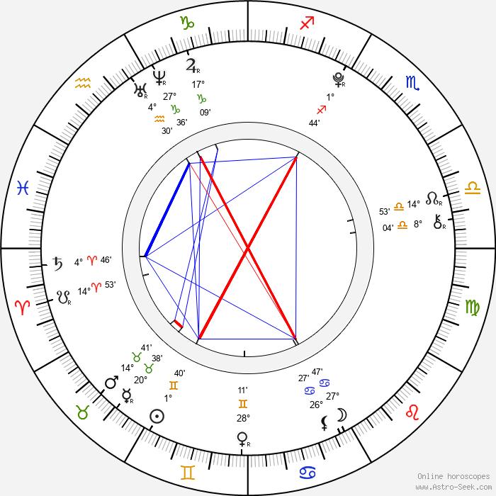 Elisa Drabben - Birth horoscope chart