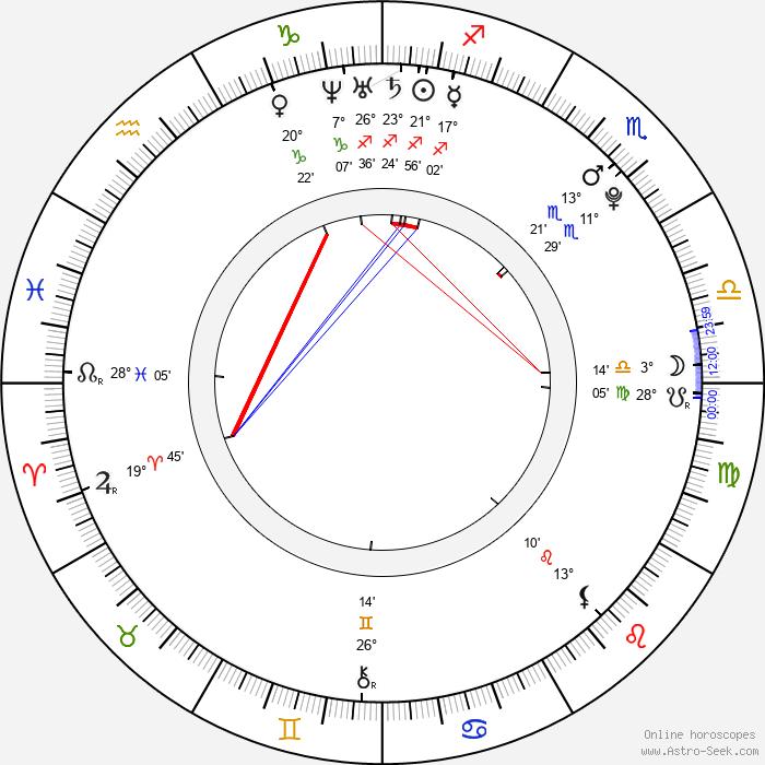 Elisa Sednaoui - Birth horoscope chart
