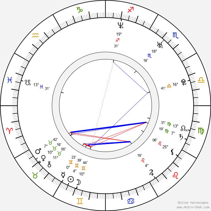 Elisabeth Harnois - Birth horoscope chart