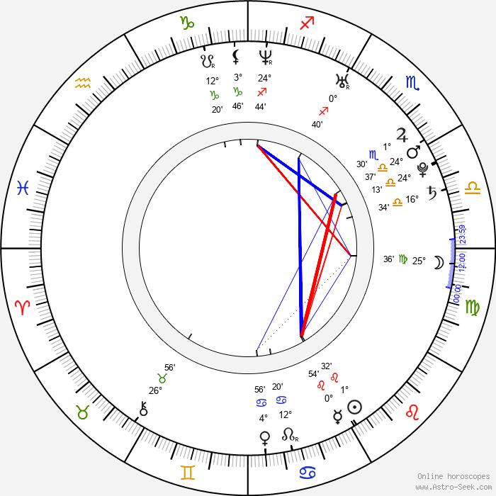 Elisabeth Moss - Birth horoscope chart