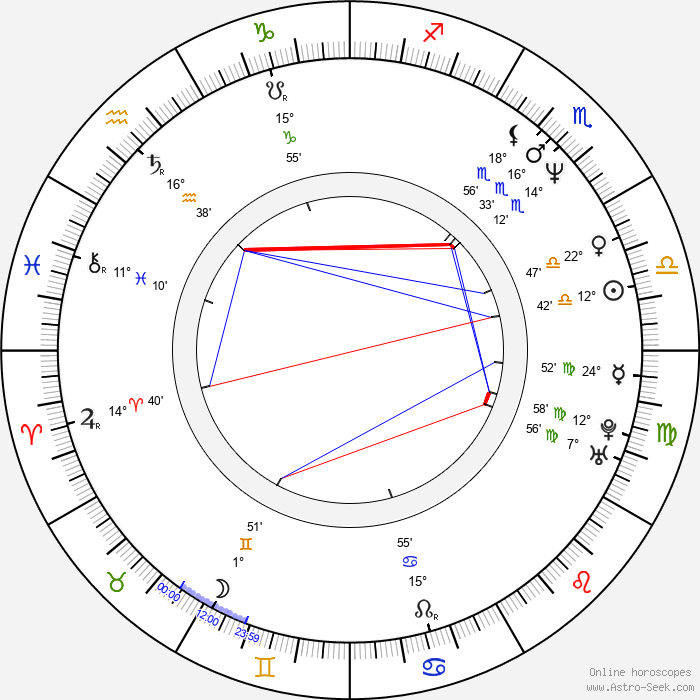 Elisabeth Shue - Birth horoscope chart