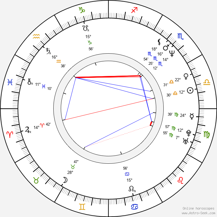 Elisabeth Shue - Birth horoscope chart