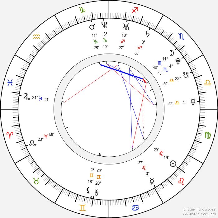 Elise Avellán - Birth horoscope chart