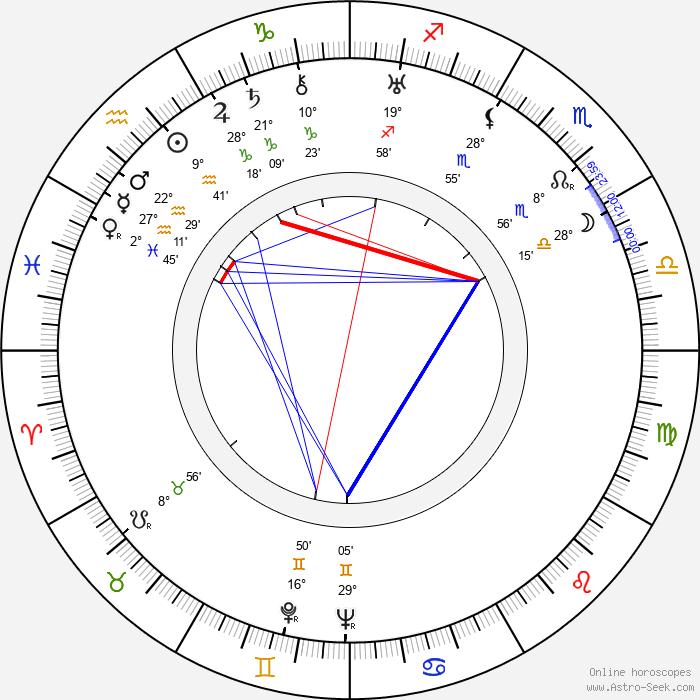 Elise Cavanna - Birth horoscope chart