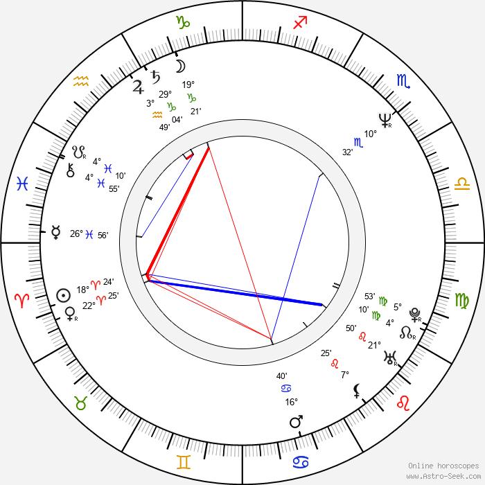 Elise Guilbault - Birth horoscope chart