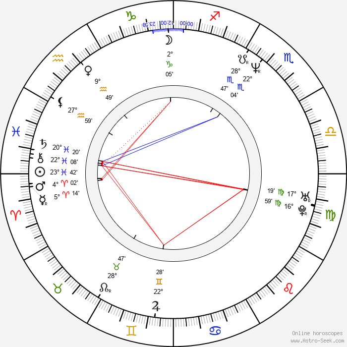 Elise Neal - Birth horoscope chart