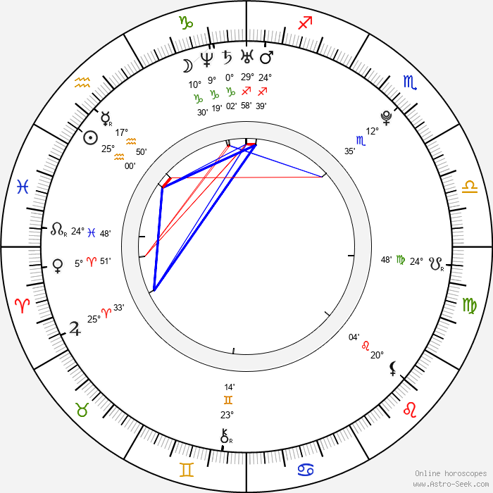 Elissa Sursara - Birth horoscope chart