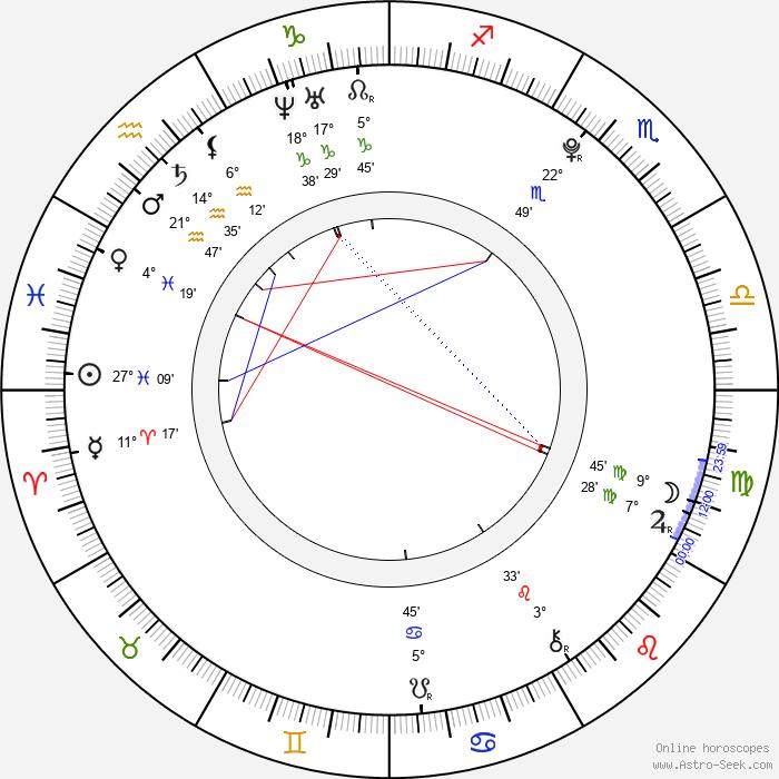 Eliza Bennett - Birth horoscope chart