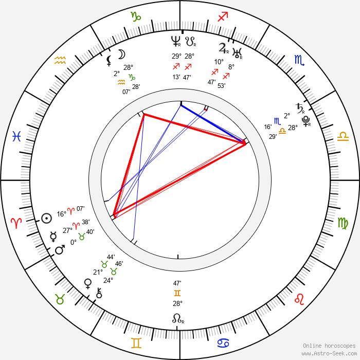 Eliza Coupe - Birth horoscope chart