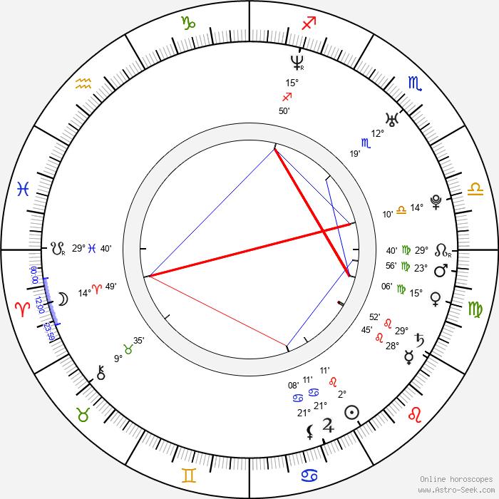 Elizabeth Ann Bennett - Birth horoscope chart