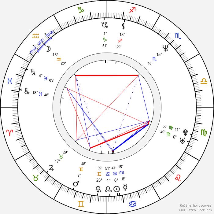 Elizabeth Barondes - Birth horoscope chart