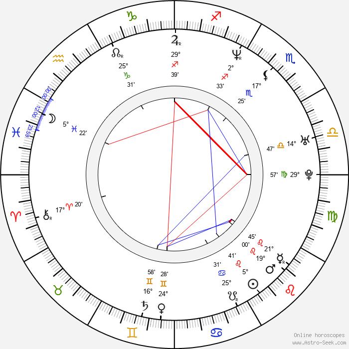 Elizabeth Berkley - Birth horoscope chart