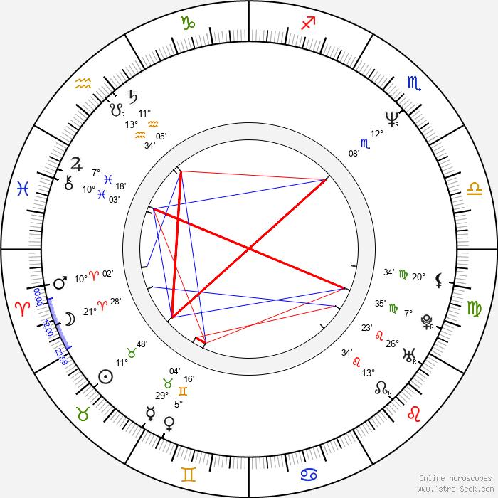 Elizabeth Berridge - Birth horoscope chart