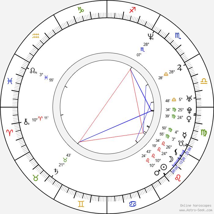 Elizabeth Berrington - Birth horoscope chart