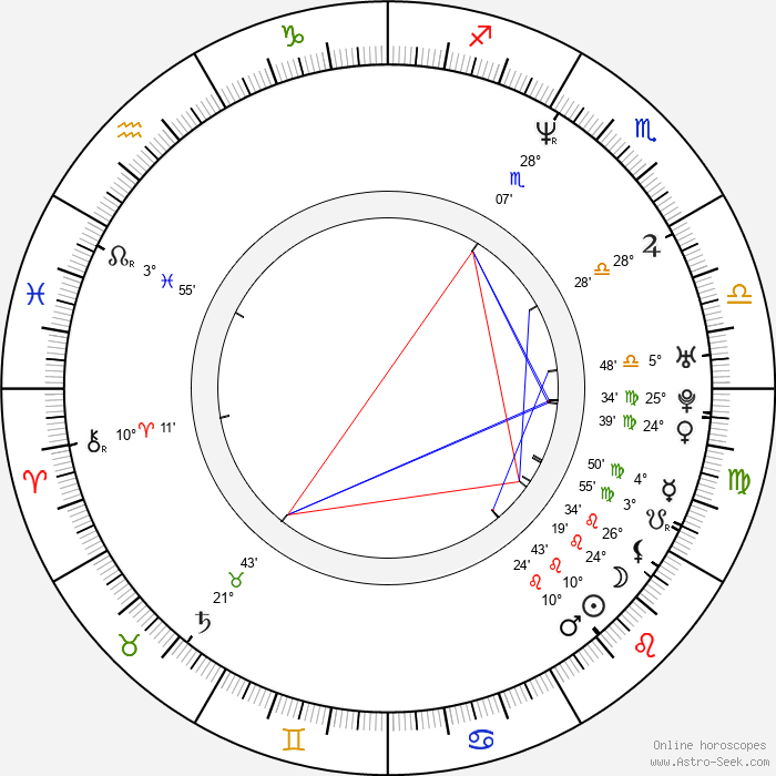 Elizabeth Berrington - Birth horoscope chart