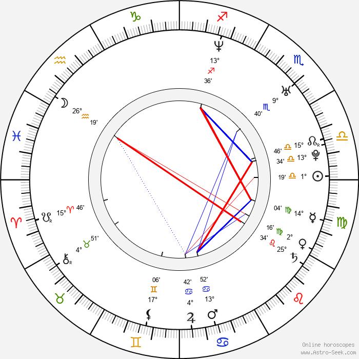 Elizabeth Bogush - Birth horoscope chart