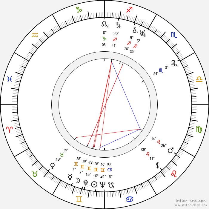Elizabeth Bowen - Birth horoscope chart
