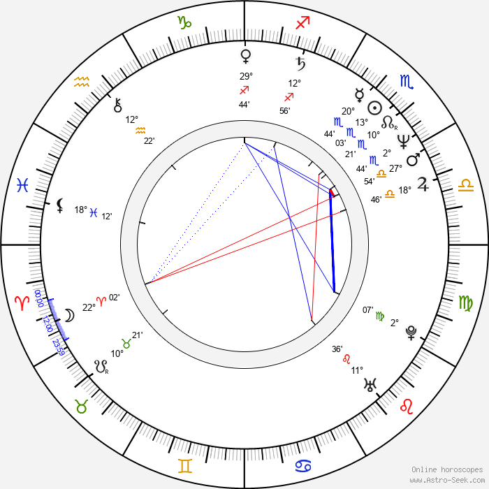 Elizabeth Bracco - Birth horoscope chart