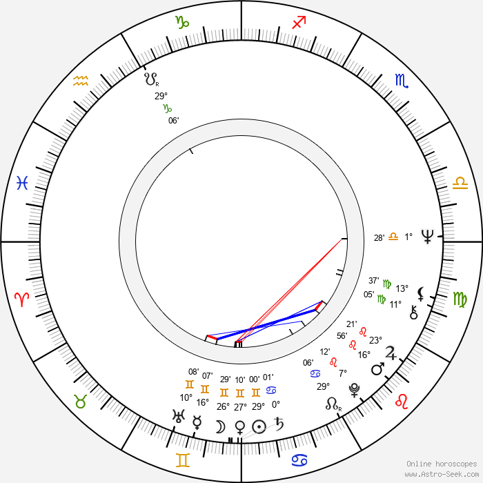 Elizabeth Ercy - Birth horoscope chart