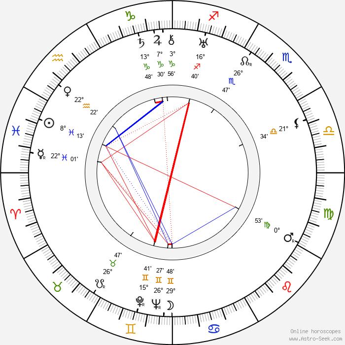 Elizabeth Hill - Birth horoscope chart