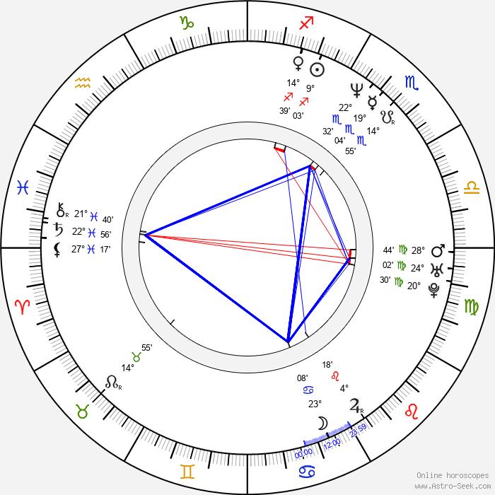 Elizabeth Keener - Birth horoscope chart