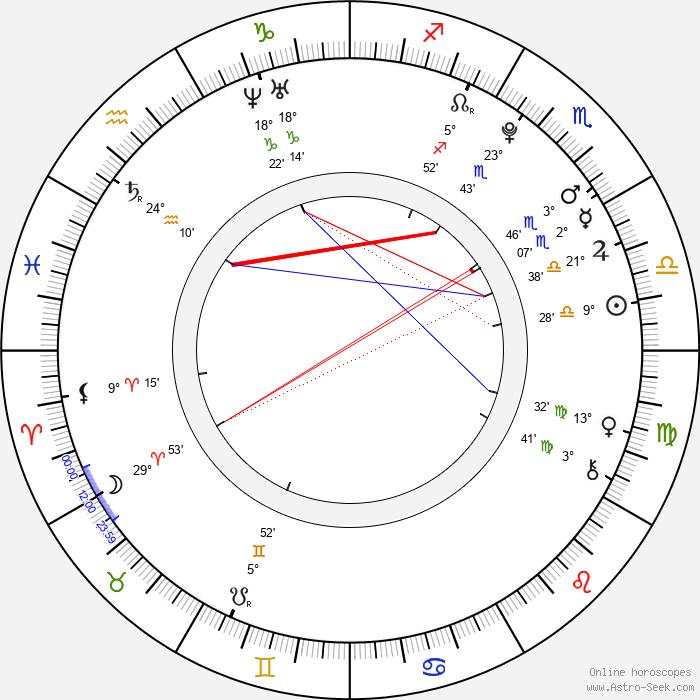 Elizabeth McLaughlin - Birth horoscope chart