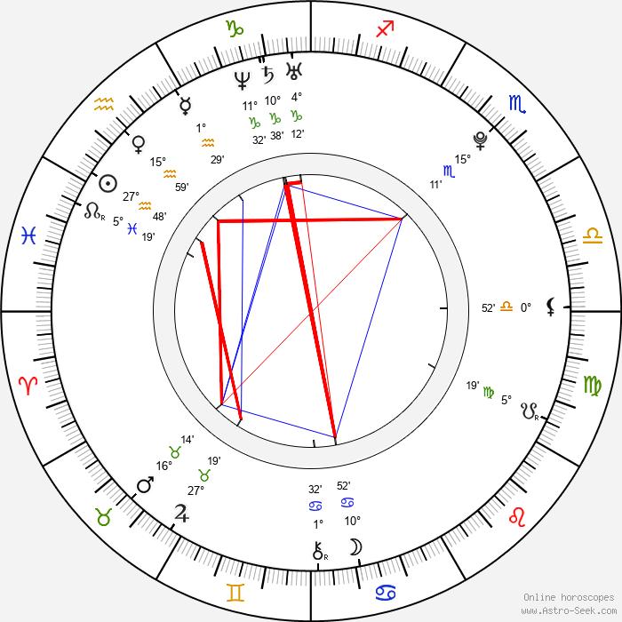 Elizabeth Olsen - Birth horoscope chart