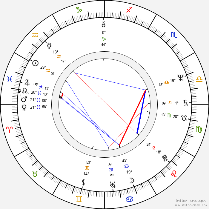 Elizabeth Omilami - Birth horoscope chart