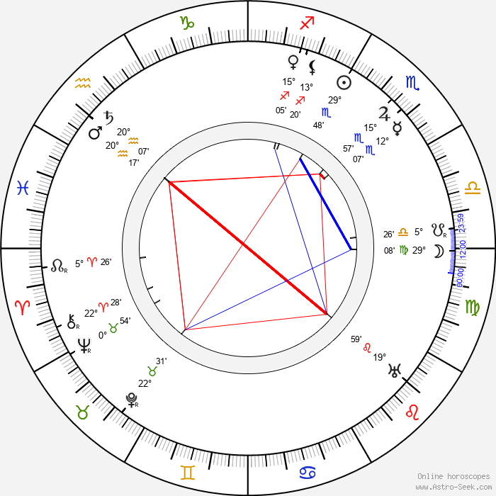 Elizabeth Patterson - Birth horoscope chart