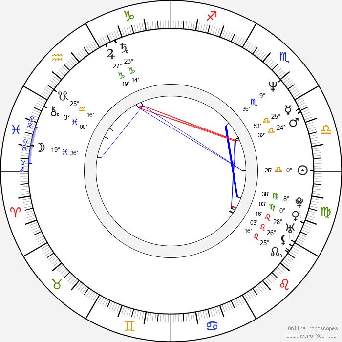 Elizabeth Peña - Birth horoscope chart