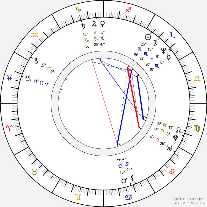 Elizabeth Perkins - Birth horoscope chart