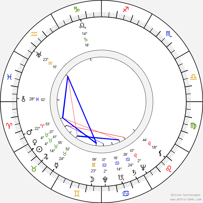 Ella Fitzgerald - Birth horoscope chart