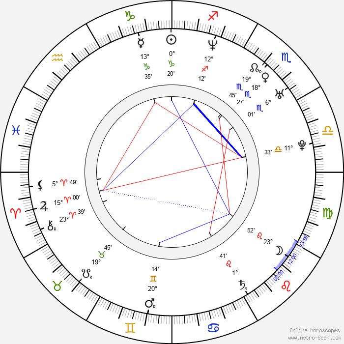 Elle Travis - Birth horoscope chart