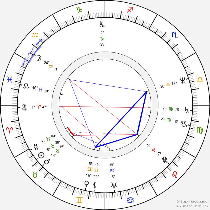 Ellen Crawford - Birth horoscope chart