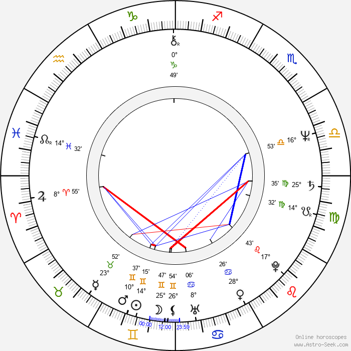 Ellen Foley - Birth horoscope chart