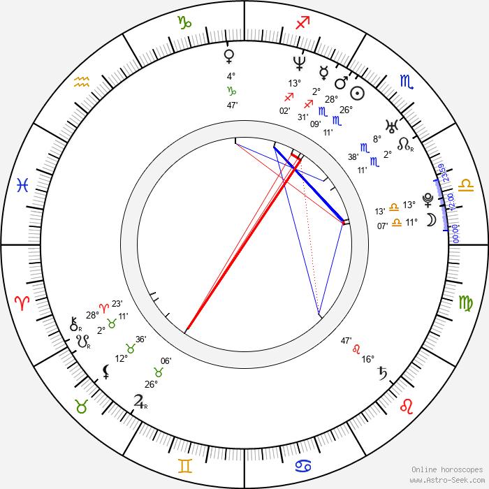 Ellen Jokikunnas - Birth horoscope chart