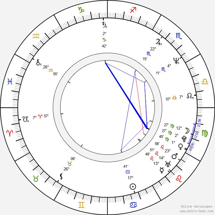 Ellen Kuras - Birth horoscope chart